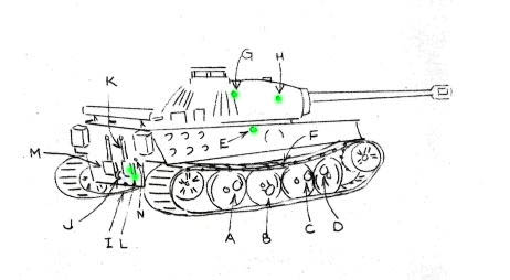 diagram of german panther tank diagram free engine image for user manual